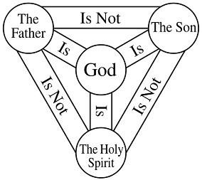 the-trinity-shield